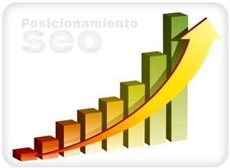 Cursos de Posicionamiento en Buscadores (SEO) en Burgos Posicionamiento Web (SEO)