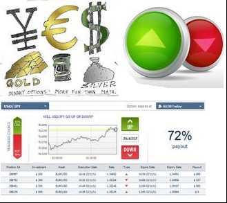 Todo lo que debes saber sobre el trading y sus cursos en opciones binarias Cursos Forex